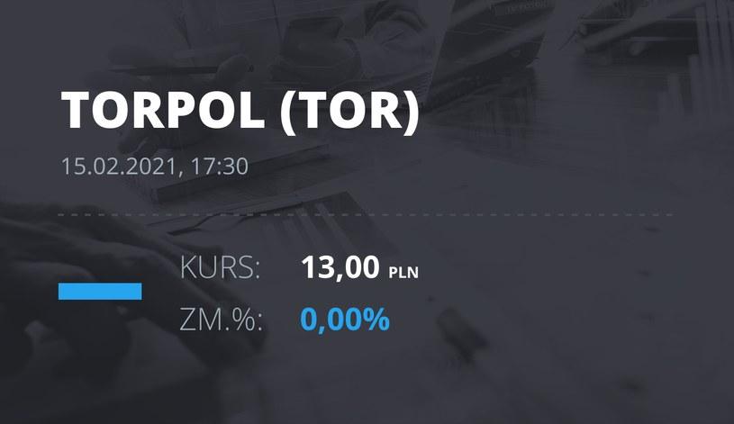 Notowania akcji spółki Torpol z 15 lutego 2021 roku