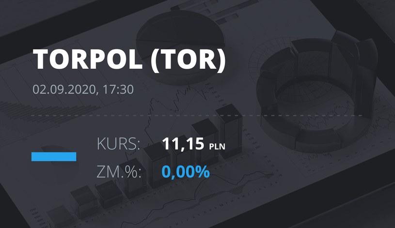 Notowania akcji spółki Torpol z 2 września 2020 roku