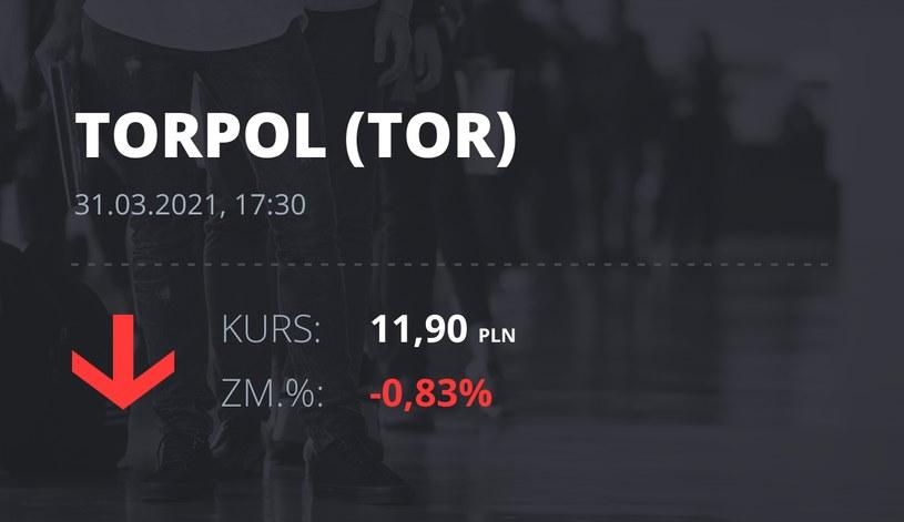 Notowania akcji spółki Torpol z 31 marca 2021 roku