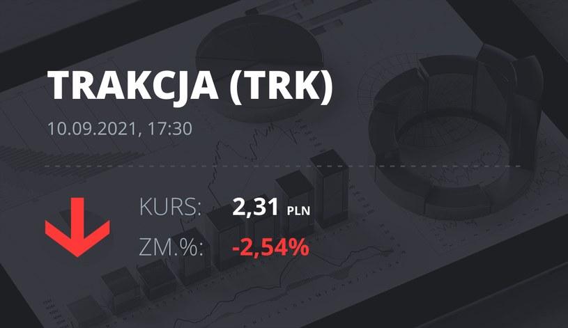 Notowania akcji spółki Trakcja PRKiL z 10 września 2021 roku