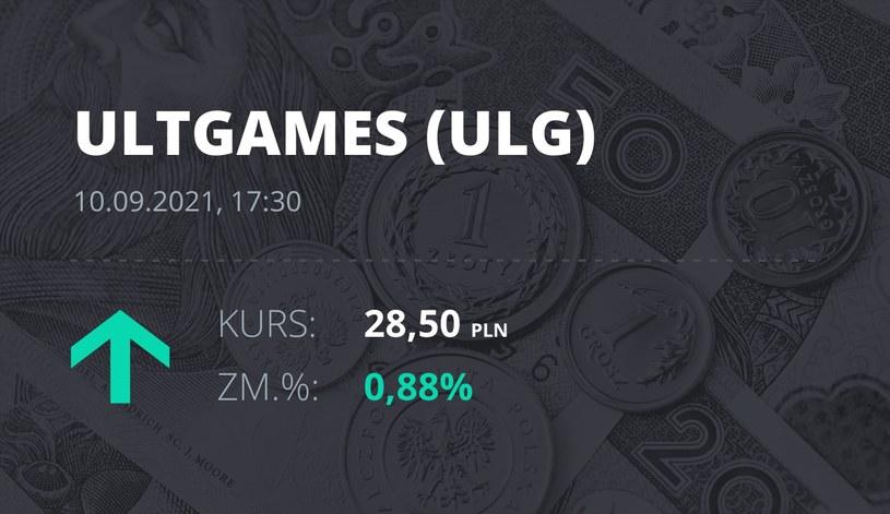 Notowania akcji spółki Ultimate Games SA z 10 września 2021 roku