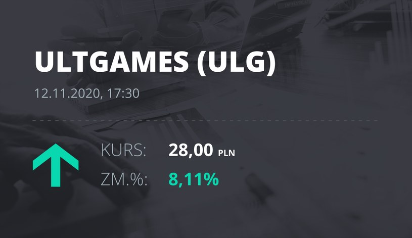 Notowania akcji spółki Ultimate Games SA z 12 listopada 2020 roku
