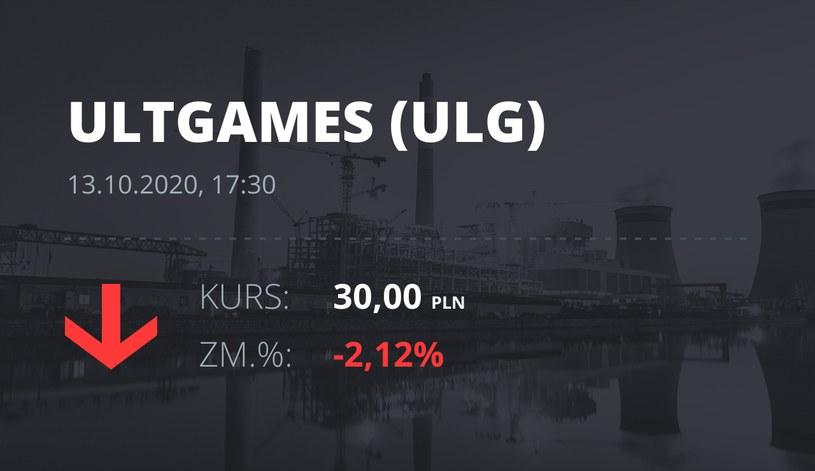 Notowania akcji spółki Ultimate Games SA z 13 października 2020 roku