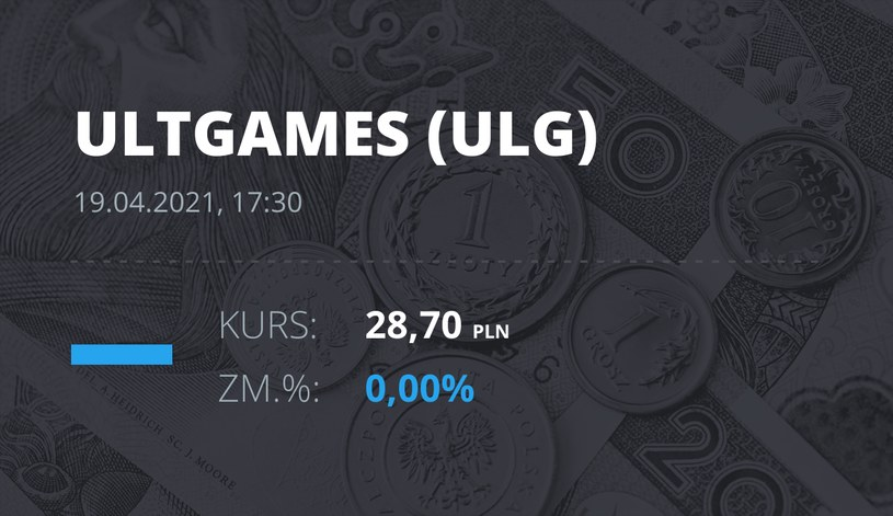Notowania akcji spółki Ultimate Games SA z 19 kwietnia 2021 roku