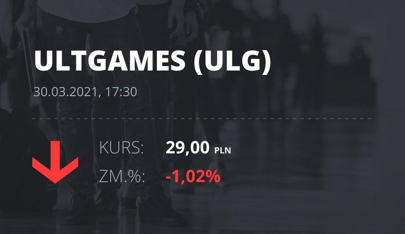Notowania akcji spółki Ultimate Games SA z 30 marca 2021 roku