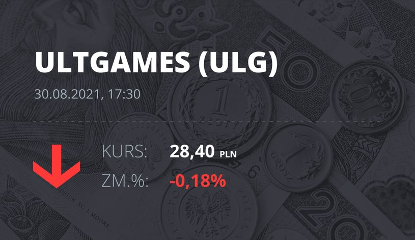 Notowania akcji spółki Ultimate Games SA z 30 sierpnia 2021 roku