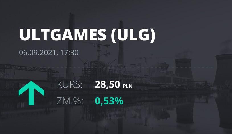 Notowania akcji spółki Ultimate Games SA z 6 września 2021 roku