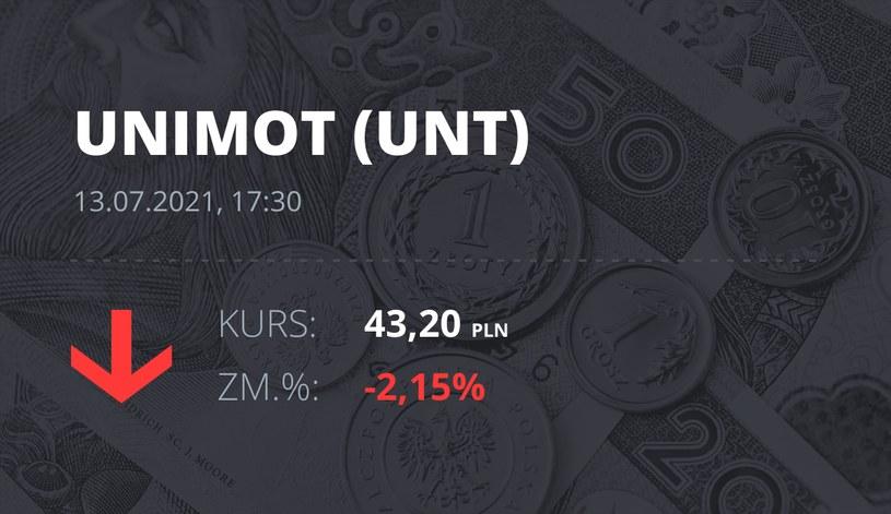 Notowania akcji spółki Unimot S.A. z 13 lipca 2021 roku