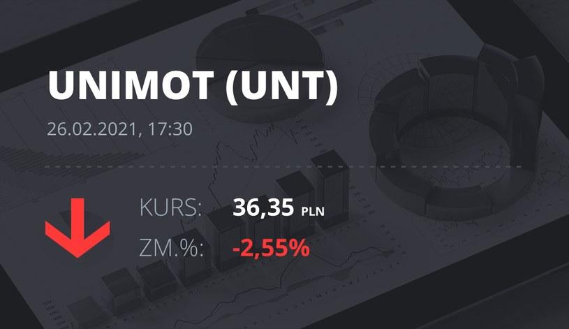 Notowania akcji spółki Unimot S.A. z 26 lutego 2021 roku