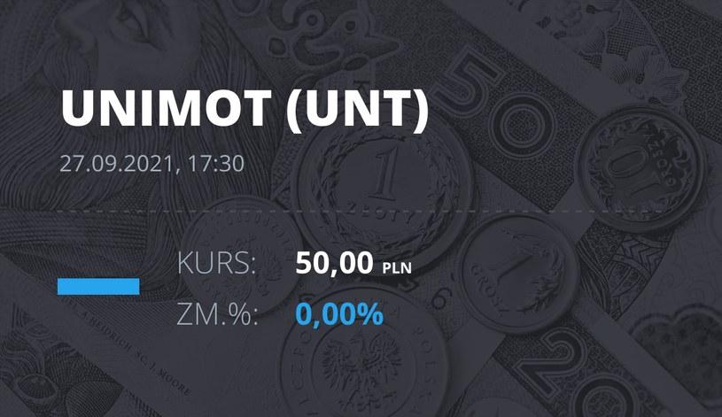 Notowania akcji spółki Unimot S.A. z 27 września 2021 roku