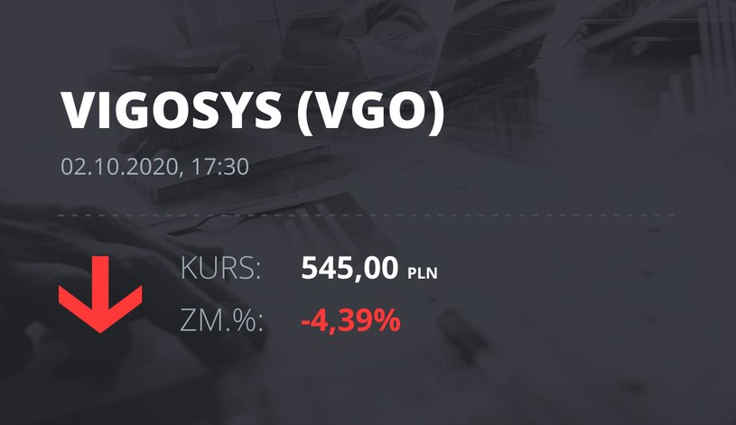 Notowania akcji spółki VIGO System z 2 października 2020 roku