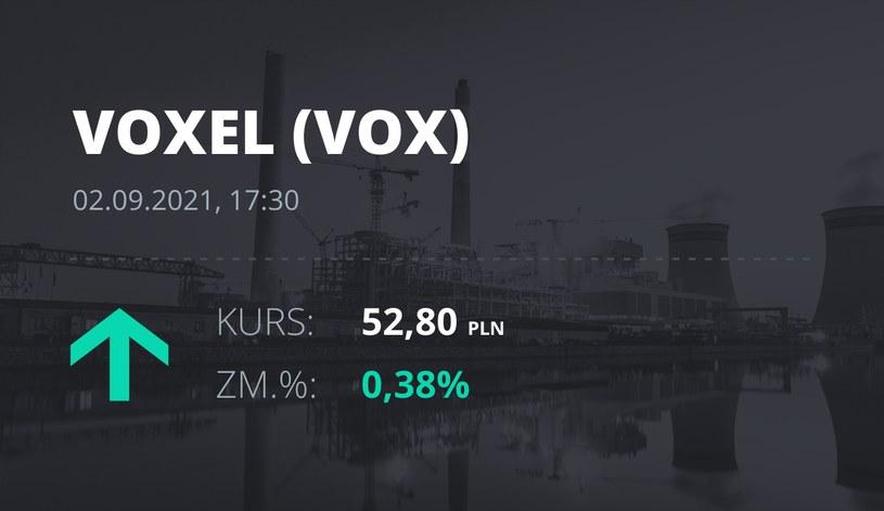 Notowania akcji spółki Voxel z 2 września 2021 roku