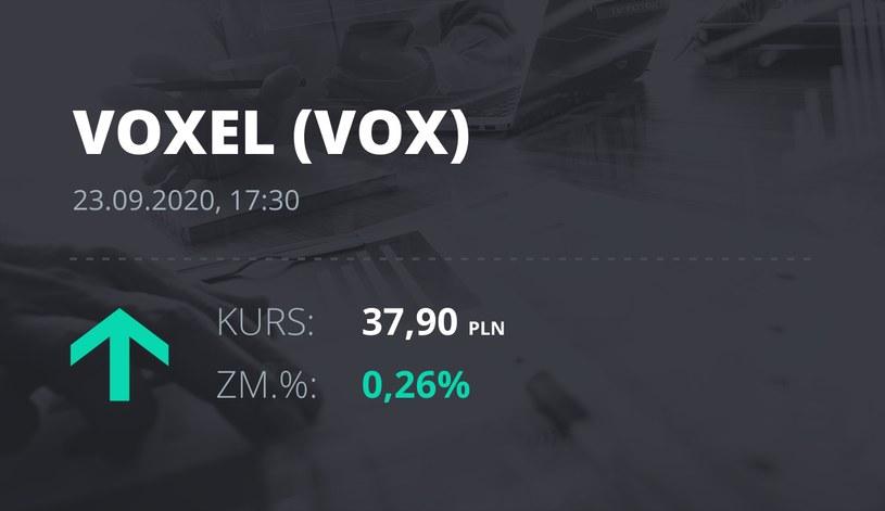 Notowania akcji spółki Voxel z 23 września 2020 roku