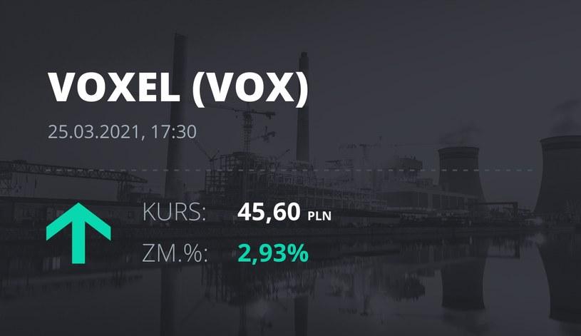 Notowania akcji spółki Voxel z 25 marca 2021 roku