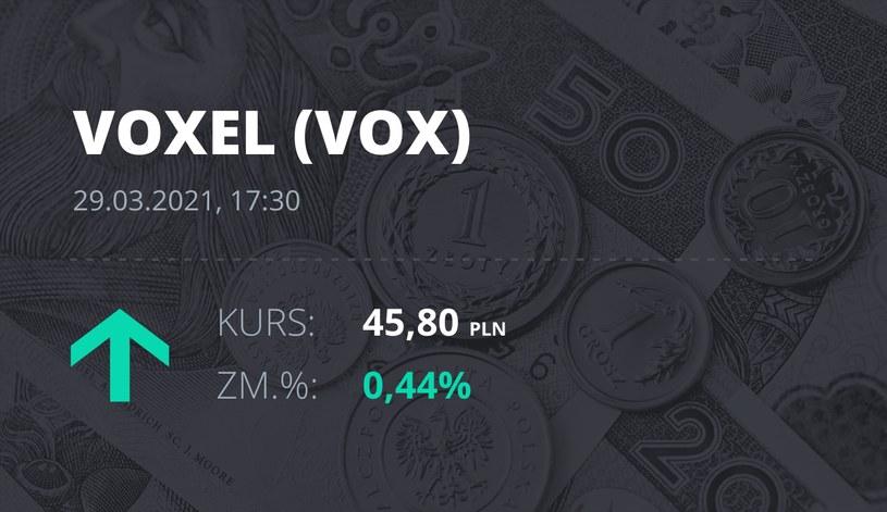 Notowania akcji spółki Voxel z 29 marca 2021 roku