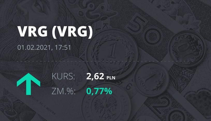 Notowania akcji spółki VRG z 1 lutego 2021 roku