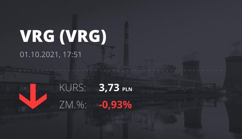 Notowania akcji spółki VRG z 1 października 2021 roku