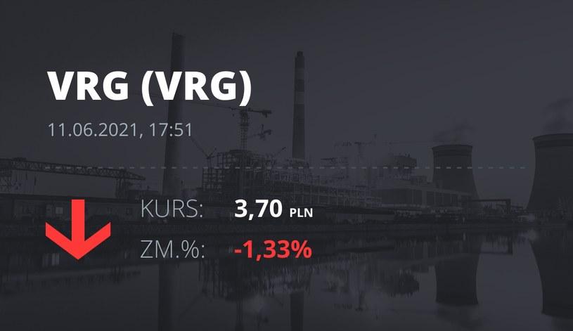 Notowania akcji spółki VRG z 11 czerwca 2021 roku