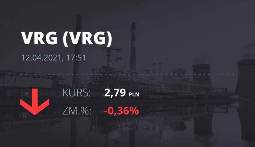 Notowania akcji spółki VRG z 12 kwietnia 2021 roku