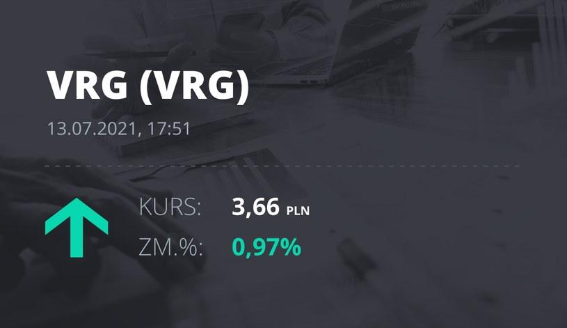 Notowania akcji spółki VRG z 13 lipca 2021 roku