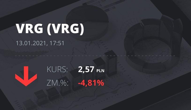 Notowania akcji spółki VRG z 13 stycznia 2021 roku