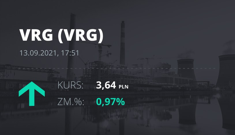 Notowania akcji spółki VRG z 13 września 2021 roku