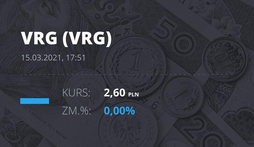 Notowania akcji spółki VRG z 15 marca 2021 roku