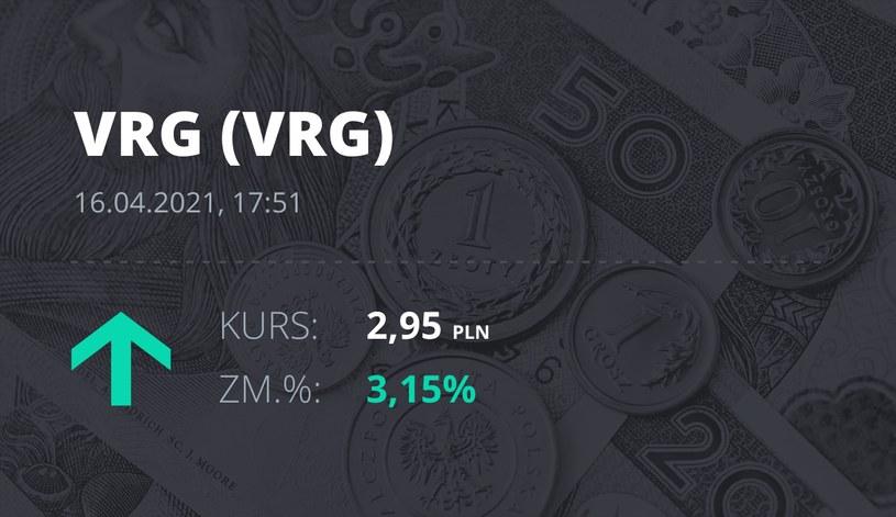 Notowania akcji spółki VRG z 16 kwietnia 2021 roku