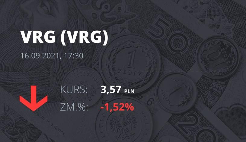 Notowania akcji spółki VRG z 16 września 2021 roku