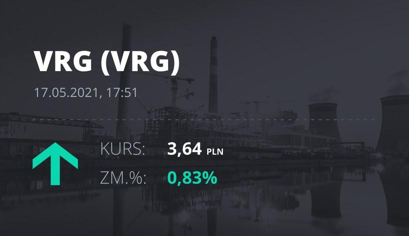 Notowania akcji spółki VRG z 17 maja 2021 roku