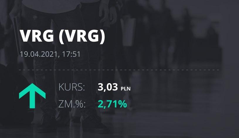 Notowania akcji spółki VRG z 19 kwietnia 2021 roku
