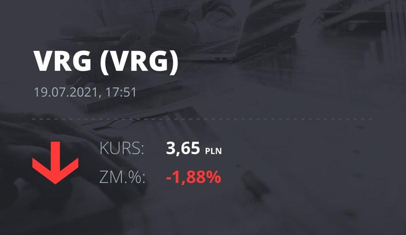 Notowania akcji spółki VRG z 19 lipca 2021 roku