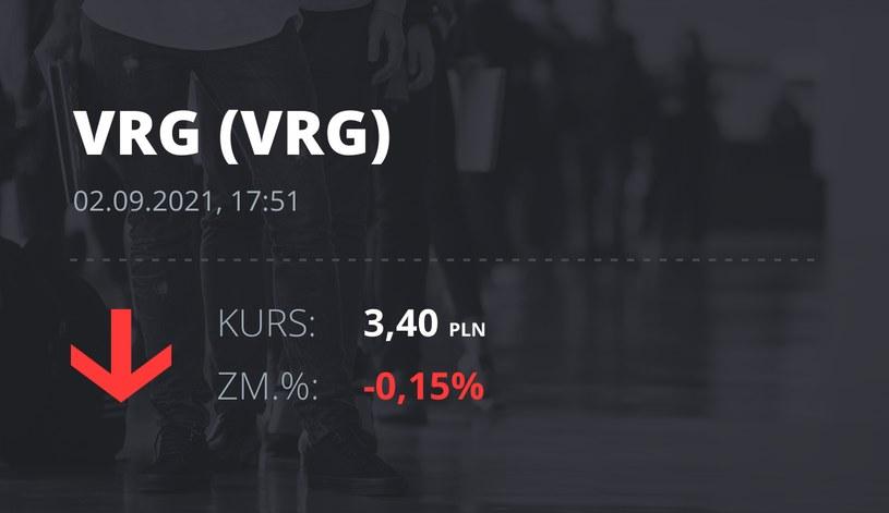 Notowania akcji spółki VRG z 2 września 2021 roku