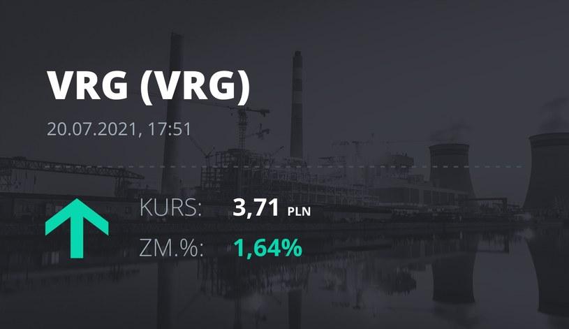 Notowania akcji spółki VRG z 20 lipca 2021 roku