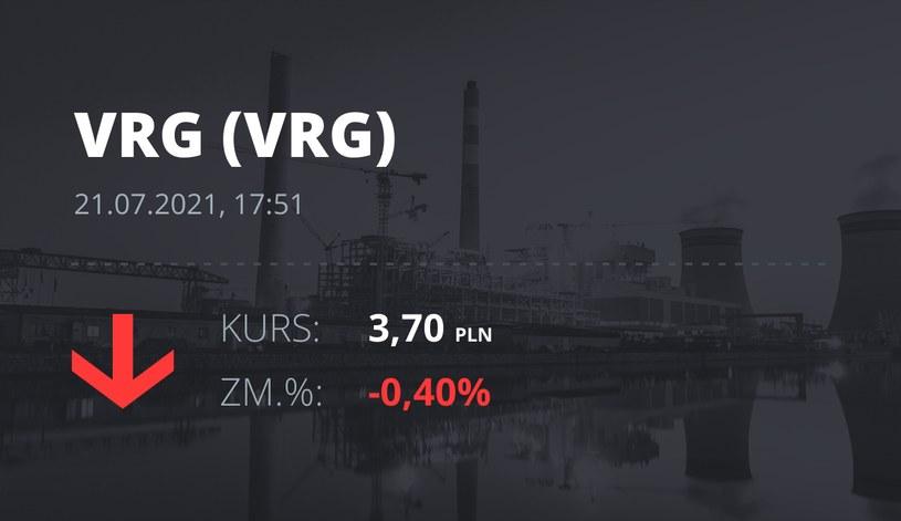 Notowania akcji spółki VRG z 21 lipca 2021 roku