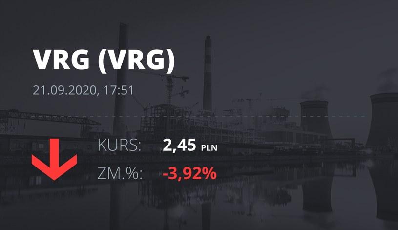 Notowania akcji spółki VRG z 21 września 2020 roku