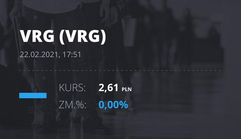 Notowania akcji spółki VRG z 22 lutego 2021 roku