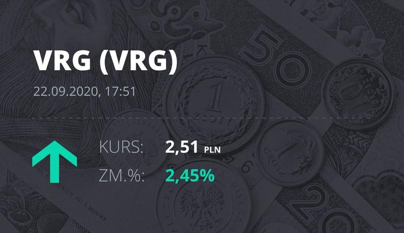 Notowania akcji spółki VRG z 22 września 2020 roku