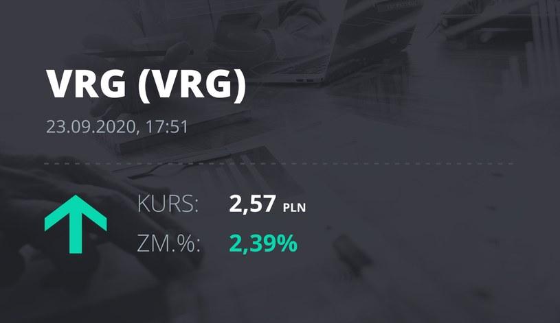 Notowania akcji spółki VRG z 23 września 2020 roku