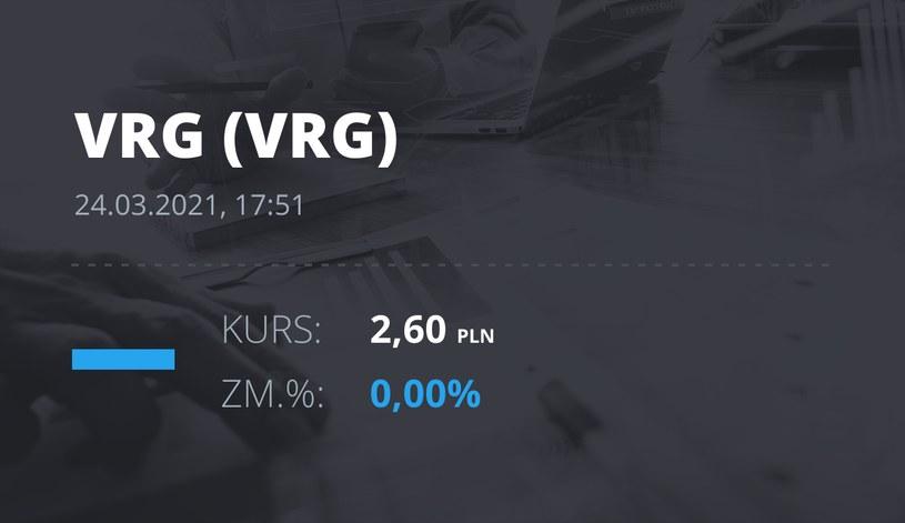 Notowania akcji spółki VRG z 24 marca 2021 roku