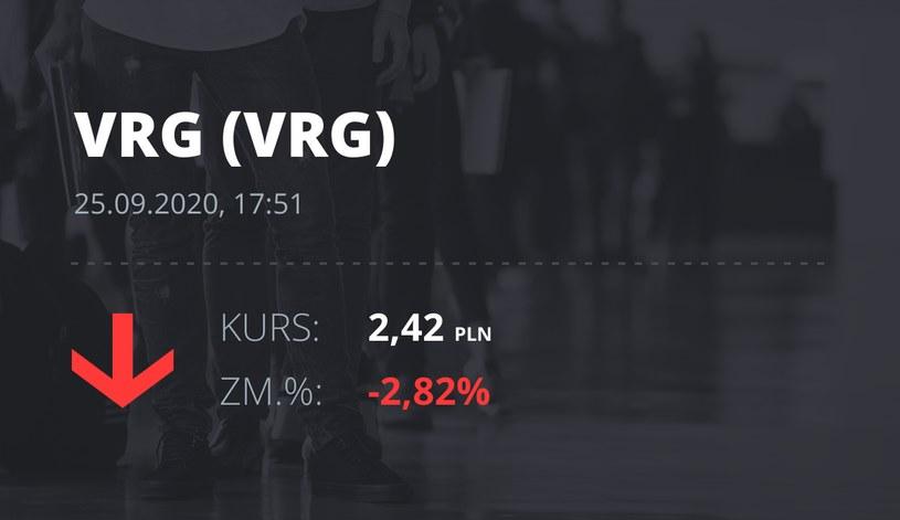 Notowania akcji spółki VRG z 25 września 2020 roku