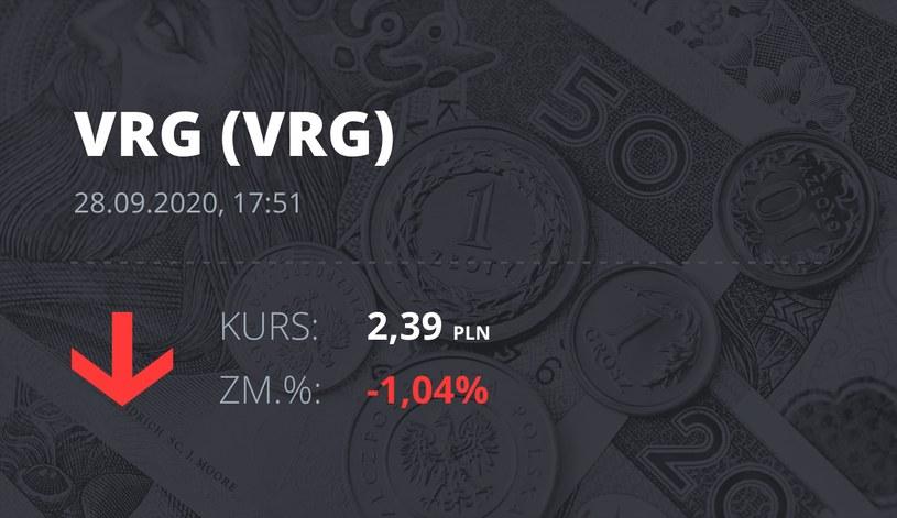 Notowania akcji spółki VRG z 28 września 2020 roku