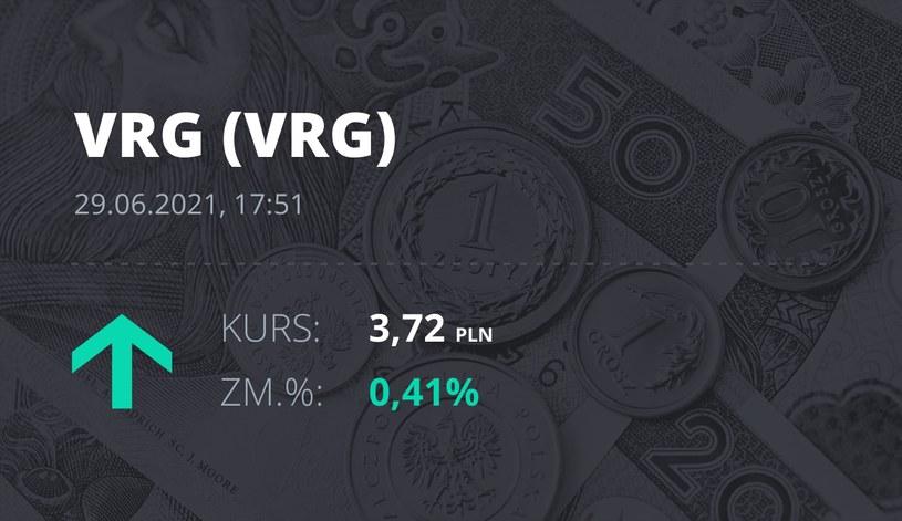 Notowania akcji spółki VRG z 29 czerwca 2021 roku