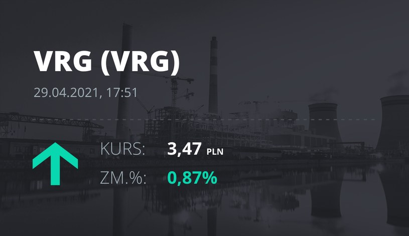 Notowania akcji spółki VRG z 29 kwietnia 2021 roku