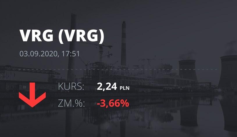 Notowania akcji spółki VRG z 3 września 2020 roku