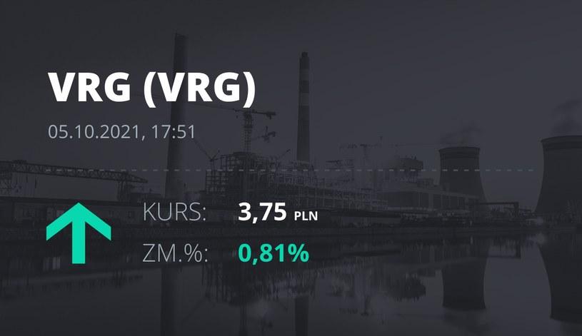 Notowania akcji spółki VRG z 5 października 2021 roku