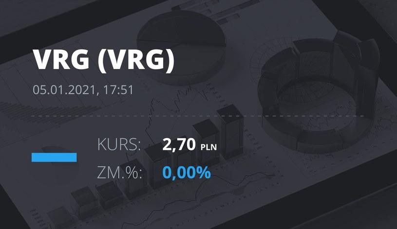 Notowania akcji spółki VRG z 5 stycznia 2021 roku