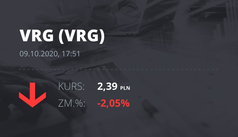 Notowania akcji spółki VRG z 9 października 2020 roku