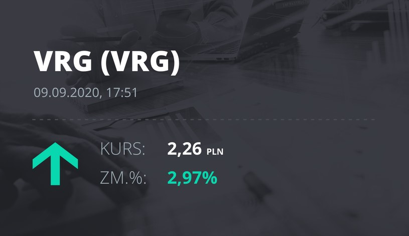 Notowania akcji spółki VRG z 9 września 2020 roku