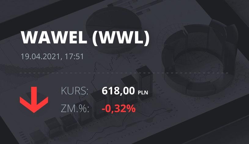 Notowania akcji spółki Wawel z 19 kwietnia 2021 roku